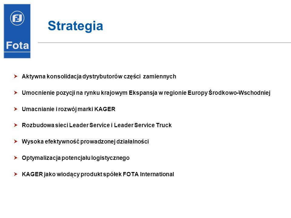 Strategia Aktywna konsolidacja dystrybutorów części zamiennych