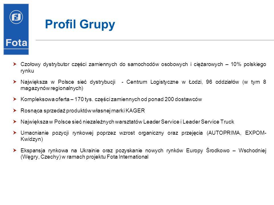 Profil Grupy Czołowy dystrybutor części zamiennych do samochodów osobowych i ciężarowych – 10% polskiego rynku.