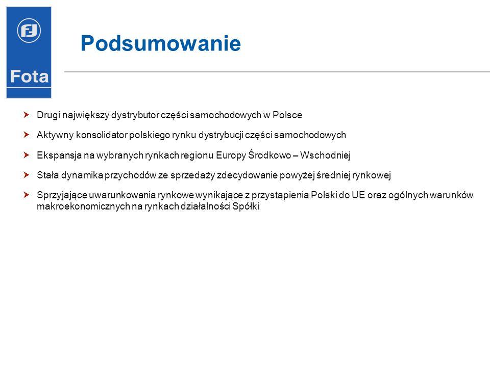 Podsumowanie Drugi największy dystrybutor części samochodowych w Polsce. Aktywny konsolidator polskiego rynku dystrybucji części samochodowych.