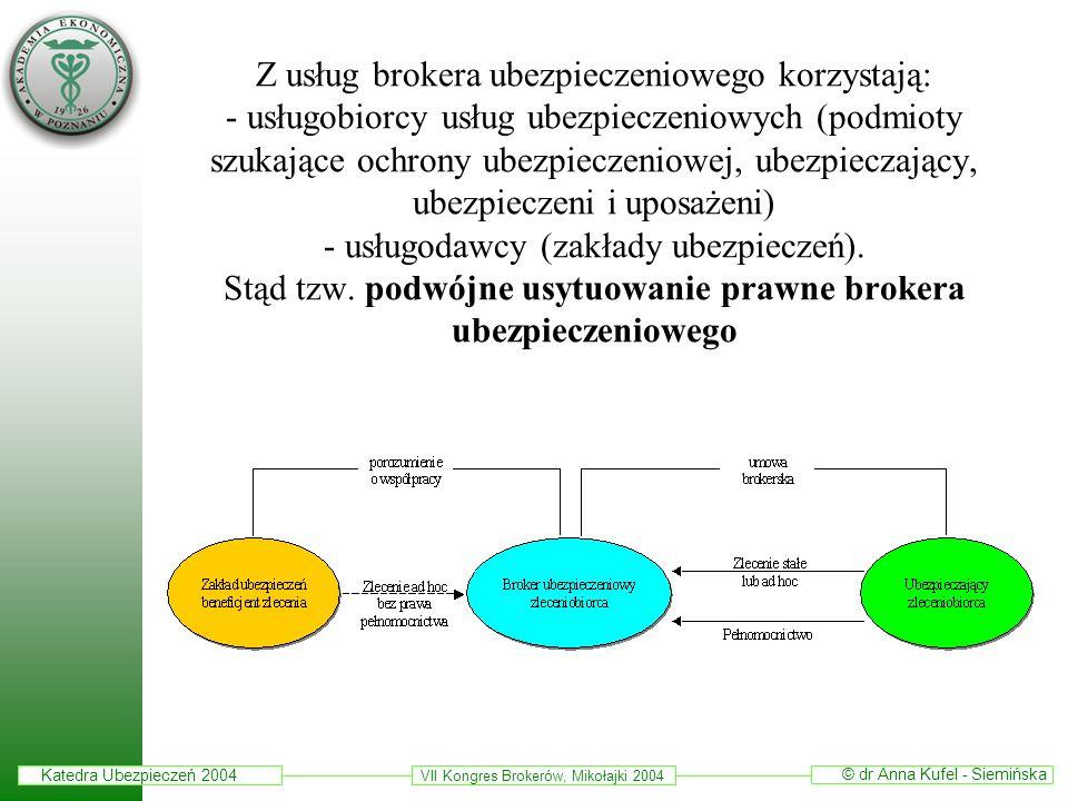 Z usług brokera ubezpieczeniowego korzystają: - usługobiorcy usług ubezpieczeniowych (podmioty szukające ochrony ubezpieczeniowej, ubezpieczający, ubezpieczeni i uposażeni) - usługodawcy (zakłady ubezpieczeń).