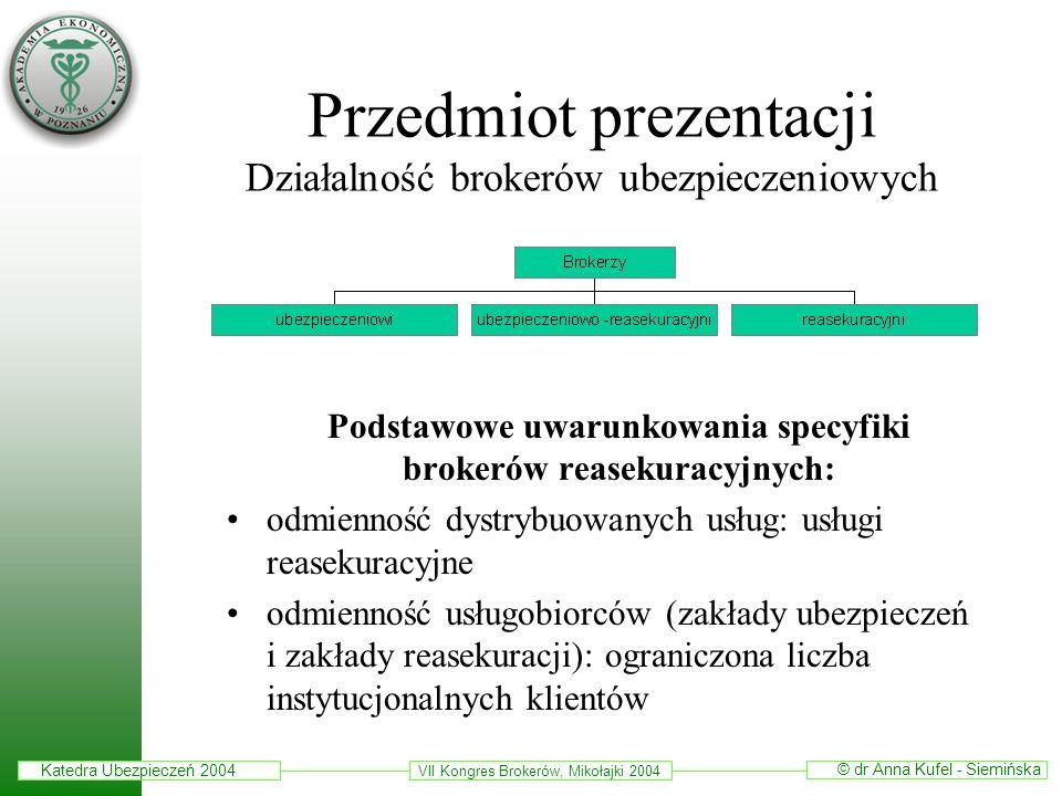 Przedmiot prezentacji Działalność brokerów ubezpieczeniowych
