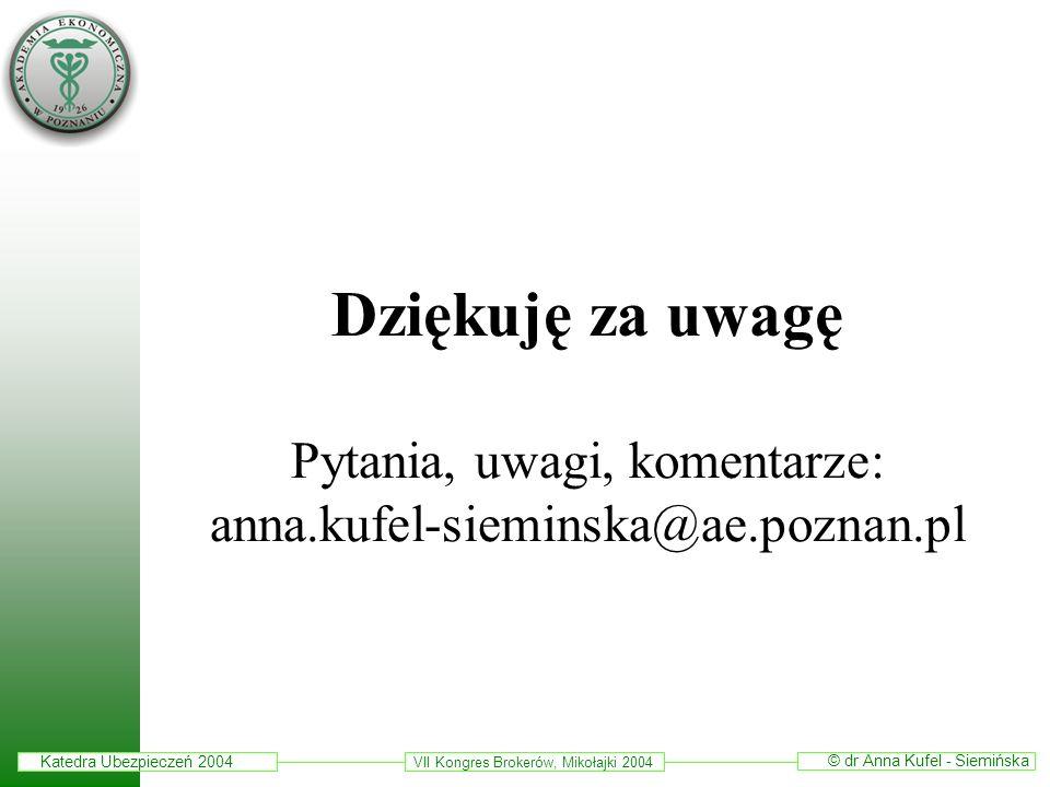 Dziękuję za uwagę Pytania, uwagi, komentarze: anna. kufel-sieminska@ae