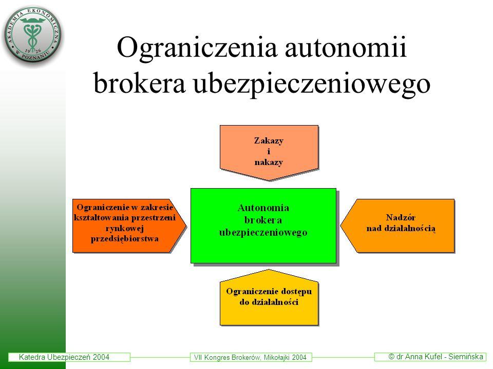 Ograniczenia autonomii brokera ubezpieczeniowego