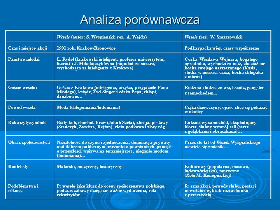 Analiza porównawcza Wesele (autor: S. Wyspiański; reż. A. Wajda)