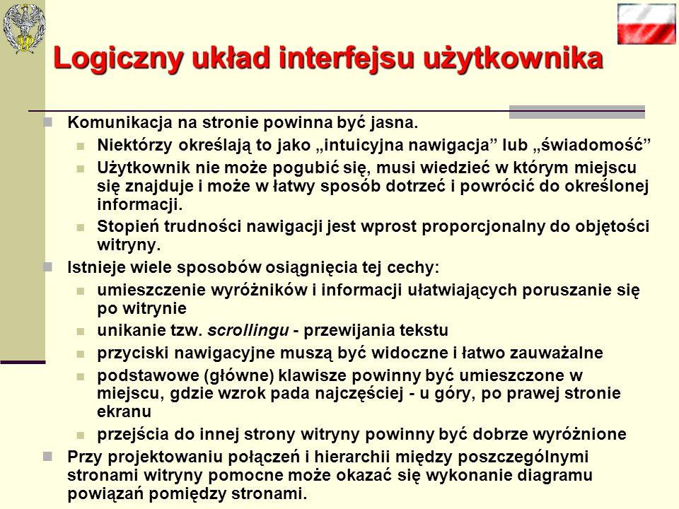 Logiczny układ interfejsu użytkownika