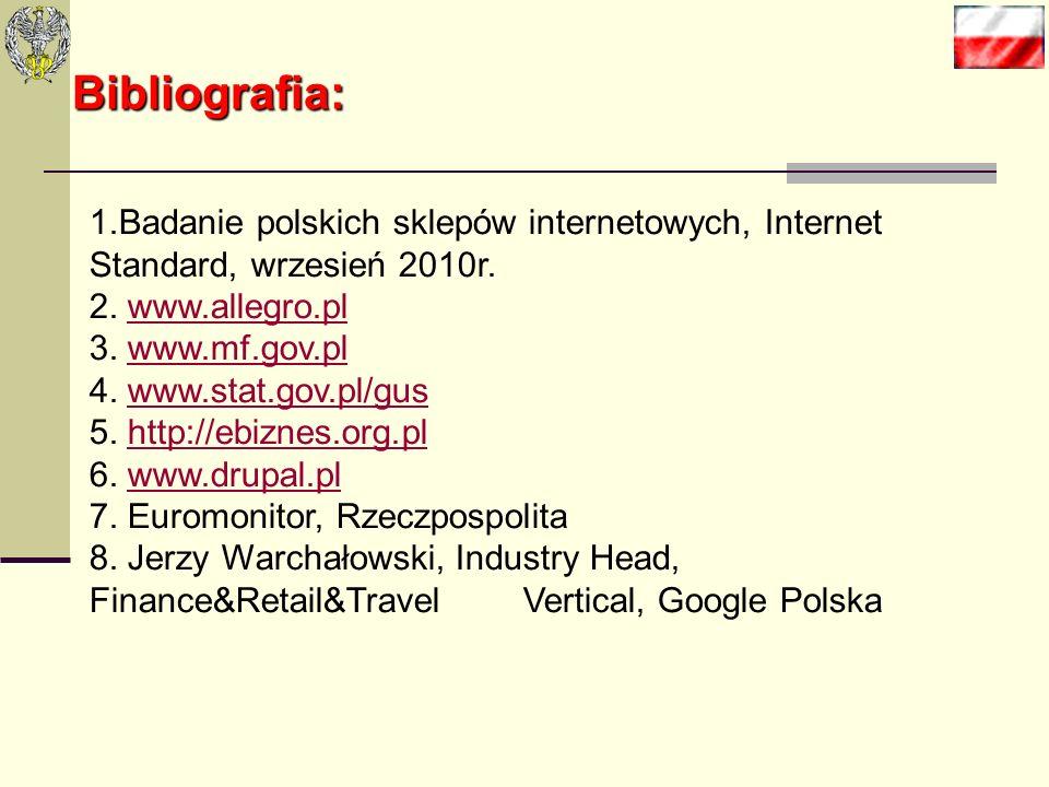 Bibliografia: 1.Badanie polskich sklepów internetowych, Internet Standard, wrzesień 2010r. 2. www.allegro.pl.