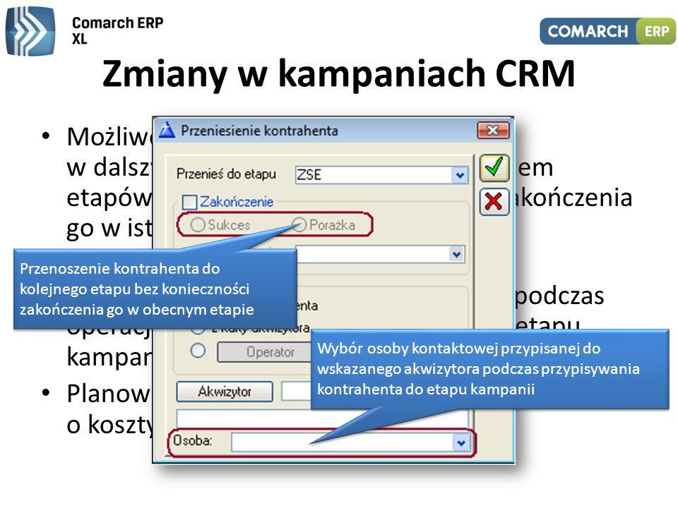 Zmiany w kampaniach CRM