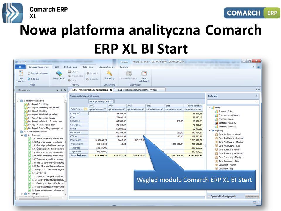 Nowa platforma analityczna Comarch ERP XL BI Start