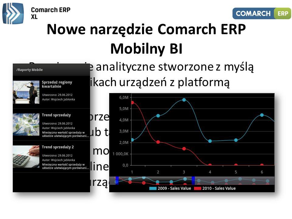 Nowe narzędzie Comarch ERP Mobilny BI