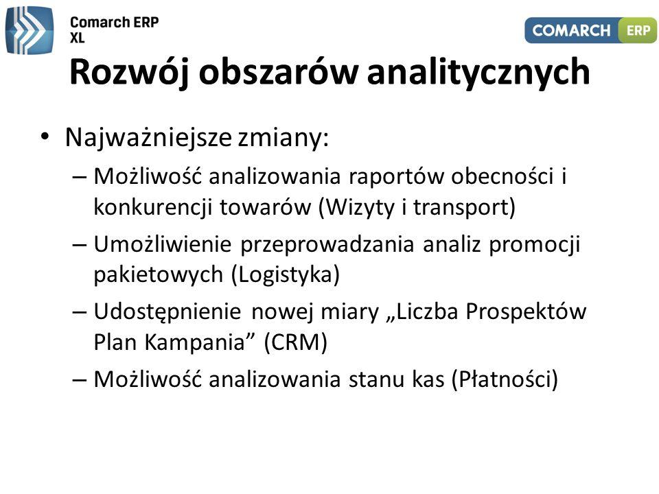 Rozwój obszarów analitycznych
