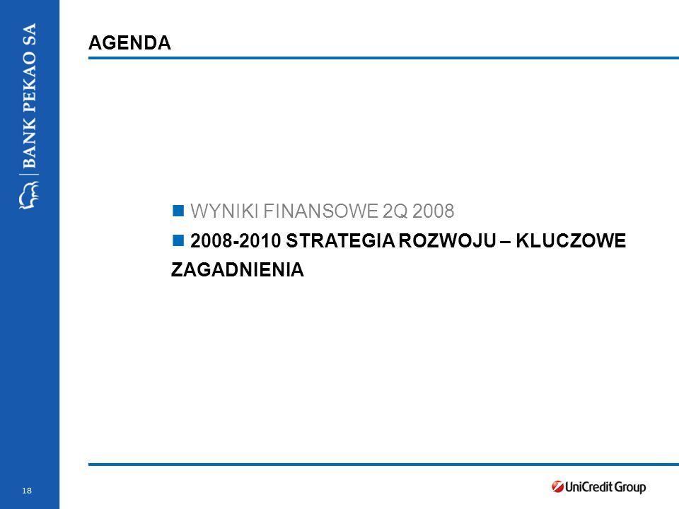 2008-2010 STRATEGIA ROZWOJU – KLUCZOWE ZAGADNIENIA