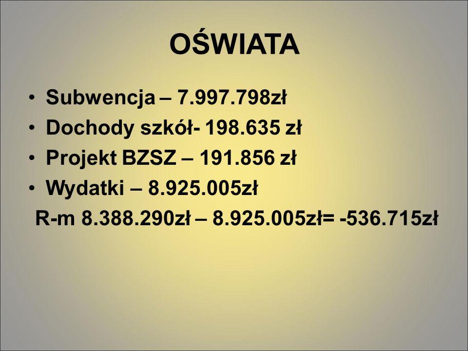OŚWIATA Subwencja – 7.997.798zł Dochody szkół- 198.635 zł