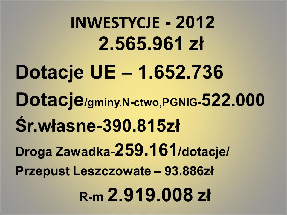 Dotacje/gminy.N-ctwo,PGNIG-522.000