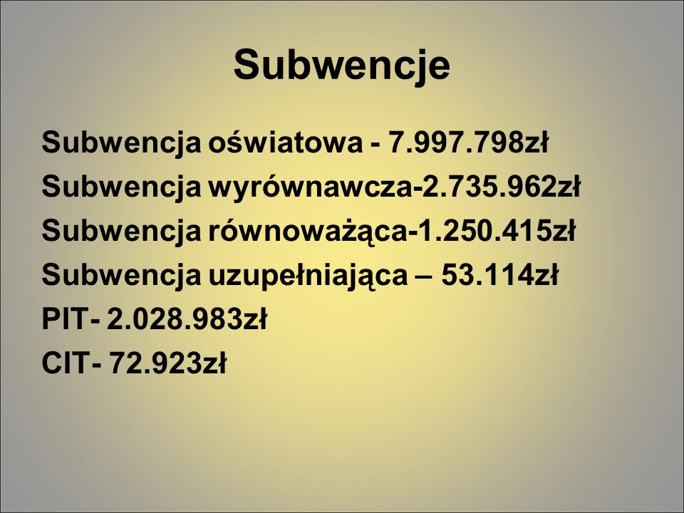 Subwencje Subwencja oświatowa - 7.997.798zł