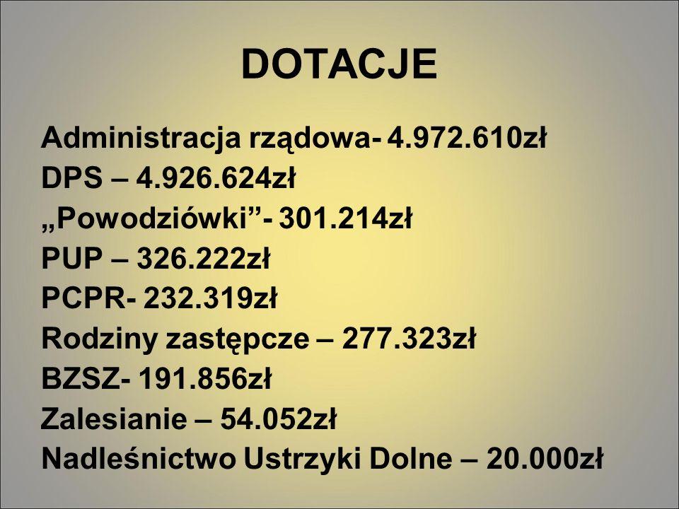 DOTACJE Administracja rządowa- 4.972.610zł DPS – 4.926.624zł