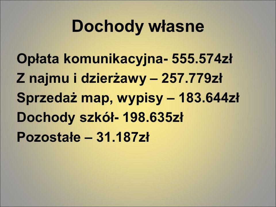 Dochody własne Opłata komunikacyjna- 555.574zł