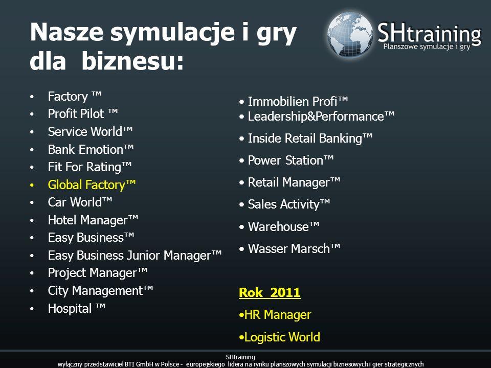 Nasze symulacje i gry dla biznesu: