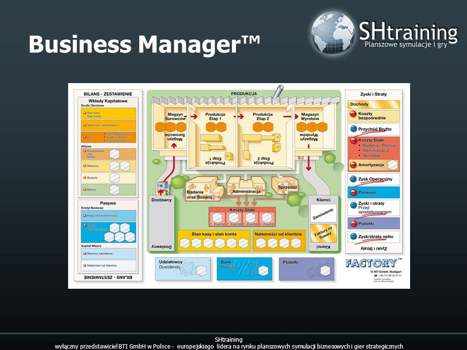 Business Manager™ SHtraining