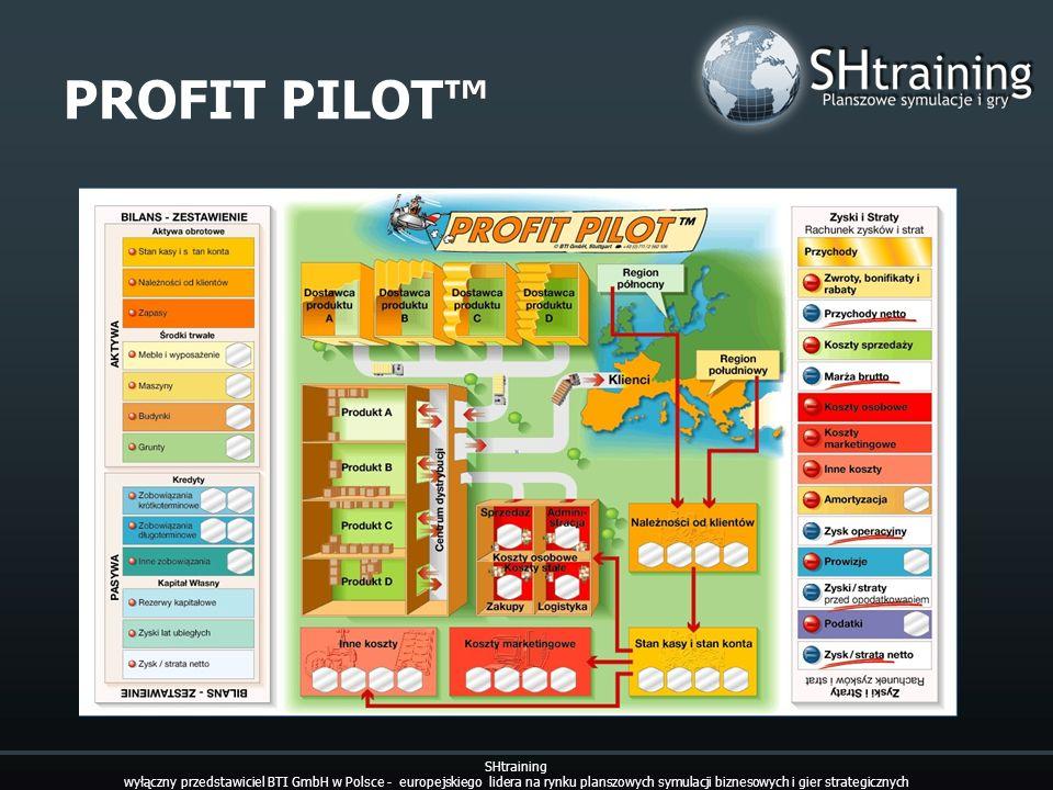 PROFIT PILOT™ SHtraining