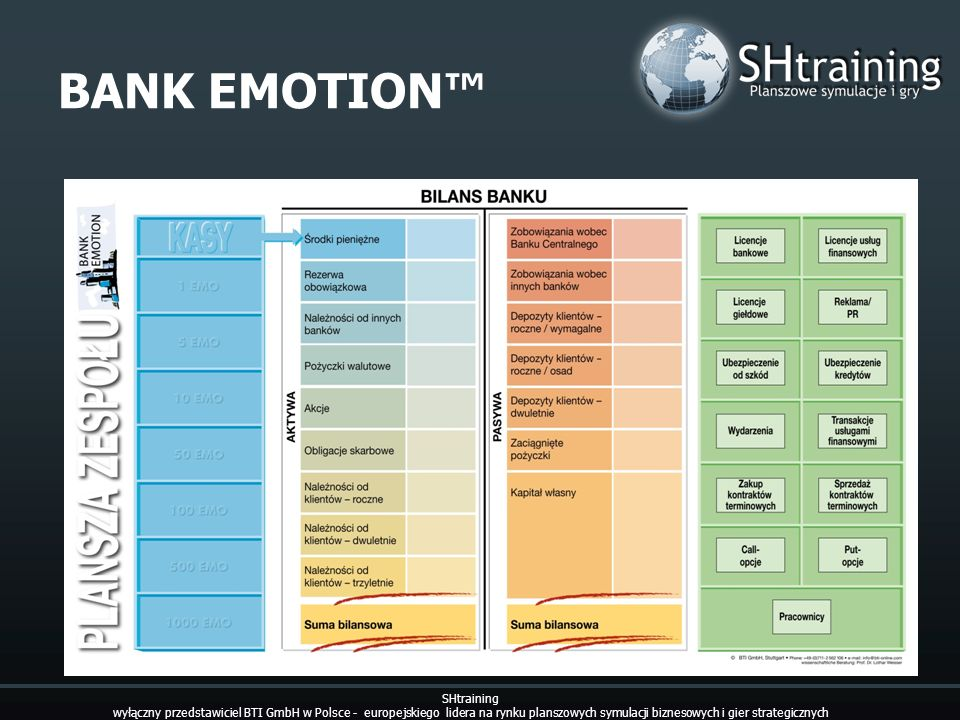 BANK EMOTION™ SHtraining