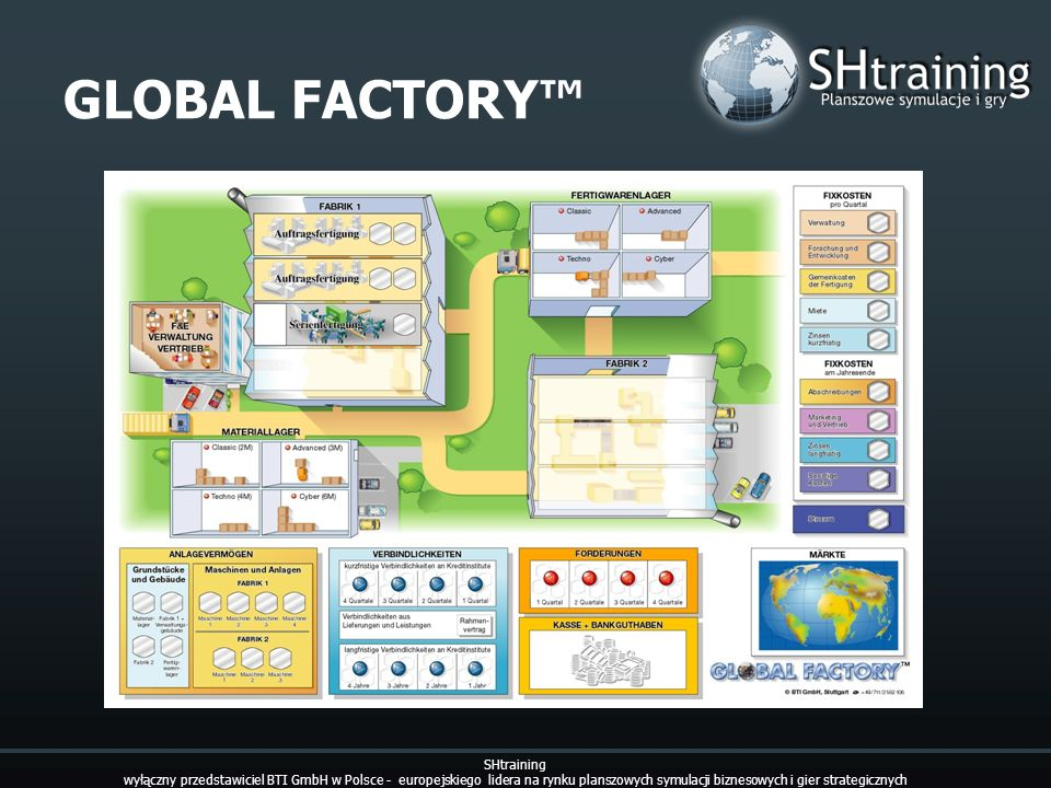 GLOBAL FACTORY™ SHtraining