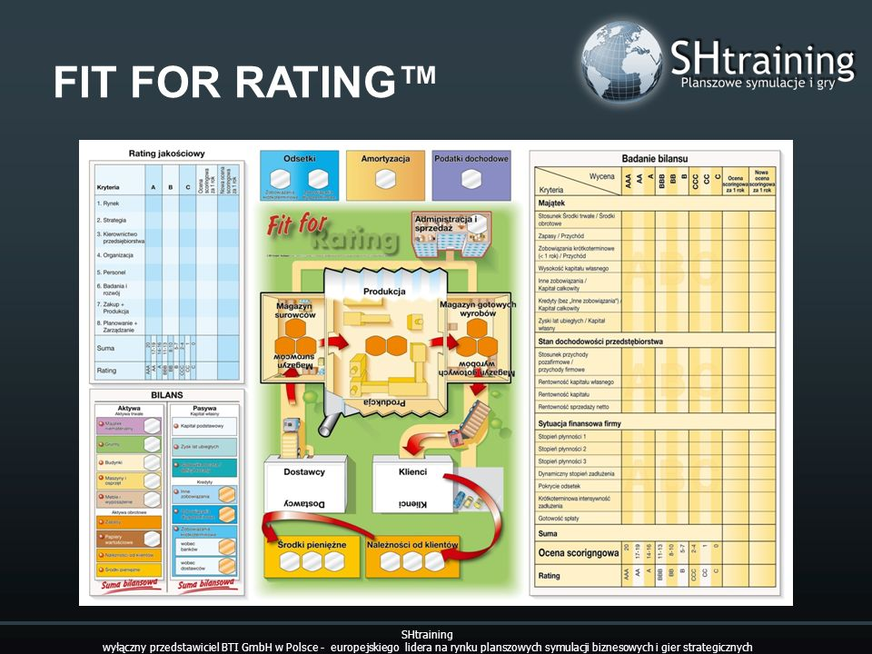 FIT FOR RATING™ SHtraining