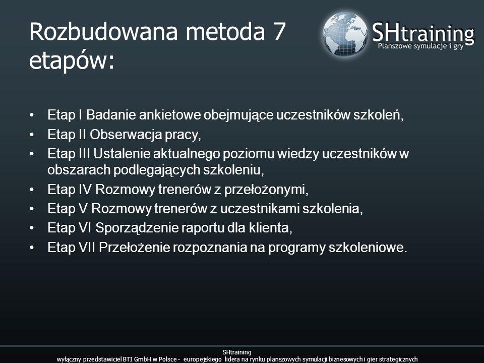 Rozbudowana metoda 7 etapów: