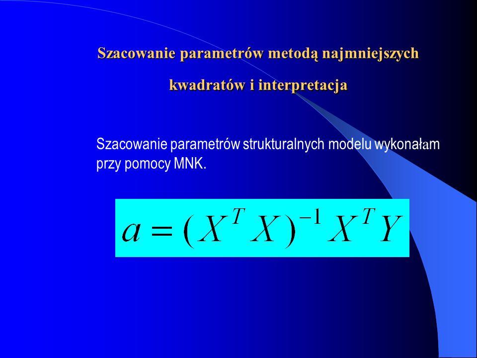 Szacowanie parametrów metodą najmniejszych kwadratów i interpretacja