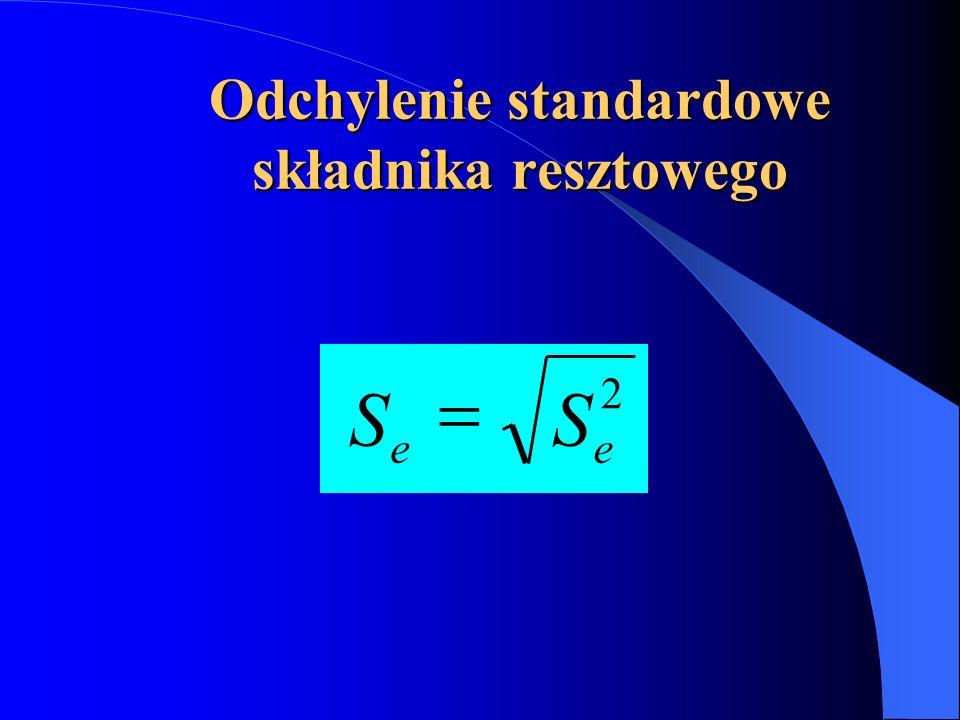 Odchylenie standardowe składnika resztowego