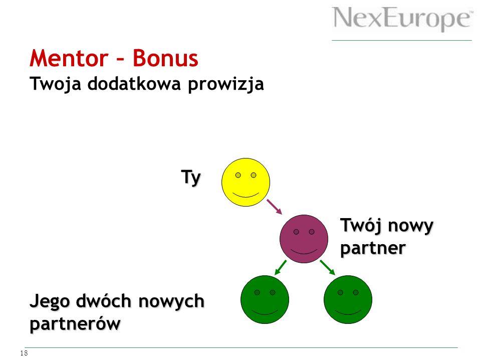 Mentor – Bonus Twoja dodatkowa prowizja Ty Twój nowy partner
