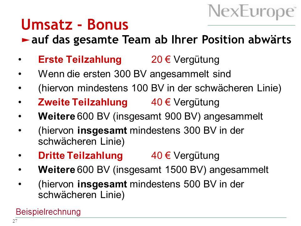Umsatz - Bonus ►auf das gesamte Team ab Ihrer Position abwärts