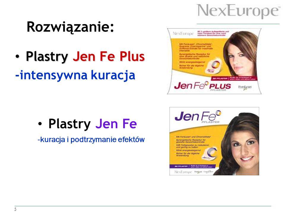 Rozwiązanie: Plastry Jen Fe Plus Plastry Jen Fe -intensywna kuracja