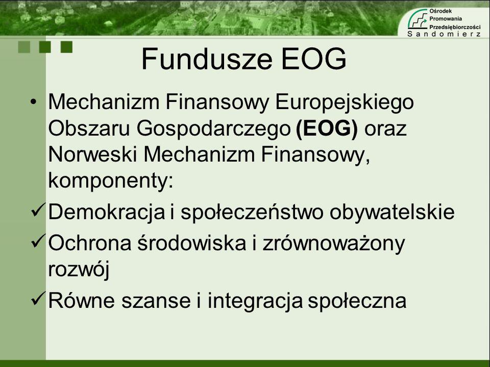 Fundusze EOGMechanizm Finansowy Europejskiego Obszaru Gospodarczego (EOG) oraz Norweski Mechanizm Finansowy, komponenty: