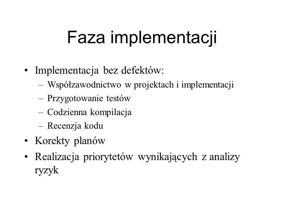 Faza implementacji Implementacja bez defektów: Korekty planów