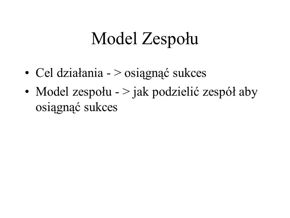 Model Zespołu Cel działania - > osiągnąć sukces