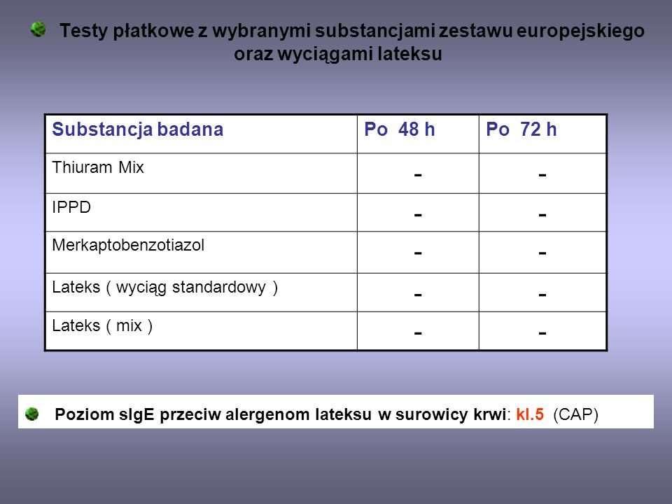 Testy płatkowe z wybranymi substancjami zestawu europejskiego oraz wyciągami lateksu