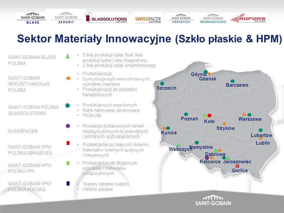 Sektor Materiały Innowacyjne (Szkło płaskie & HPM)