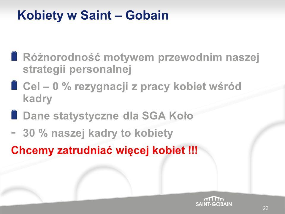 Kobiety w Saint – Gobain