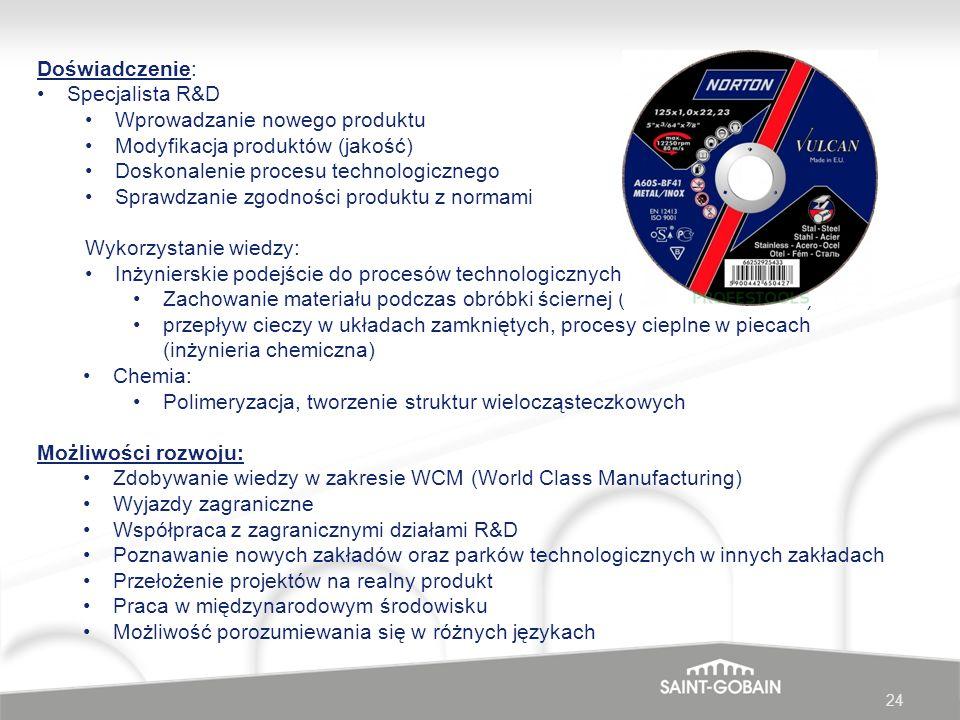 Doświadczenie: Specjalista R&D. Wprowadzanie nowego produktu. Modyfikacja produktów (jakość) Doskonalenie procesu technologicznego.