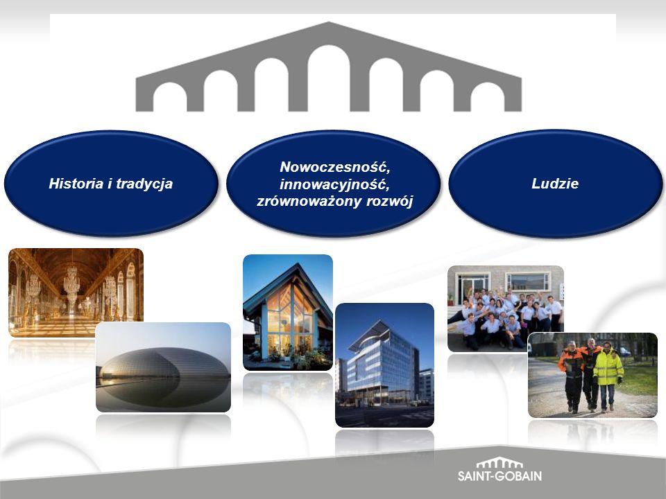 Nowoczesność, innowacyjność, zrównoważony rozwój