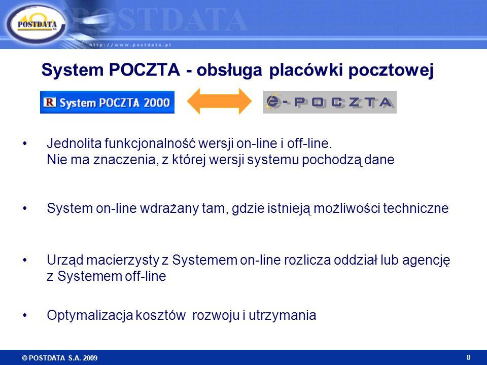 System POCZTA - obsługa placówki pocztowej