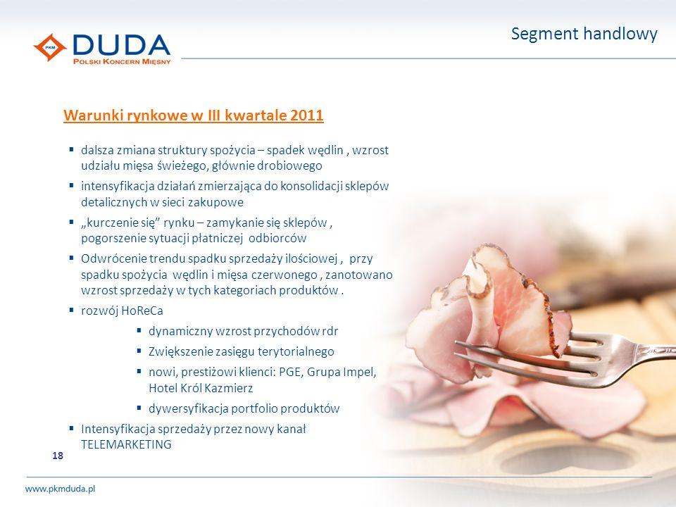 Segment handlowy Warunki rynkowe w III kwartale 2011