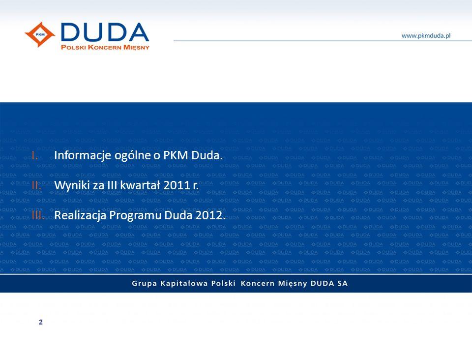 Informacje ogólne o PKM Duda.