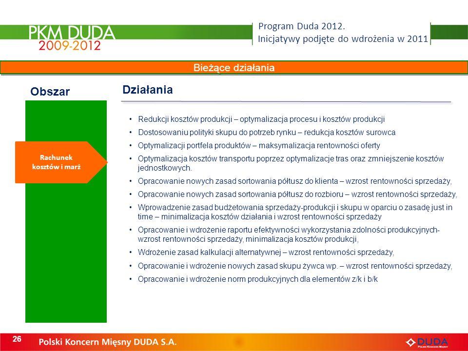 Działania Obszar Program Duda 2012.