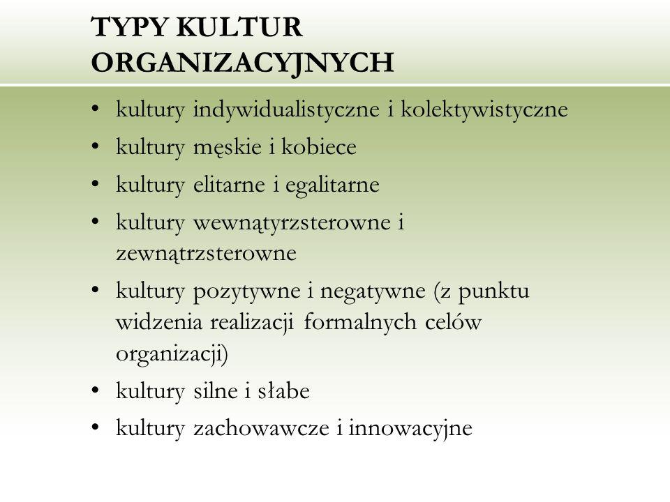 TYPY KULTUR ORGANIZACYJNYCH