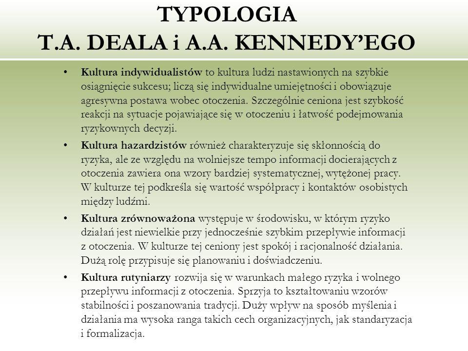 TYPOLOGIA T.A. DEALA i A.A. KENNEDY'EGO