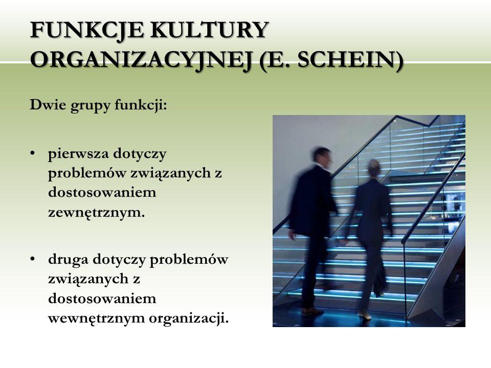 FUNKCJE KULTURY ORGANIZACYJNEJ (E. SCHEIN)