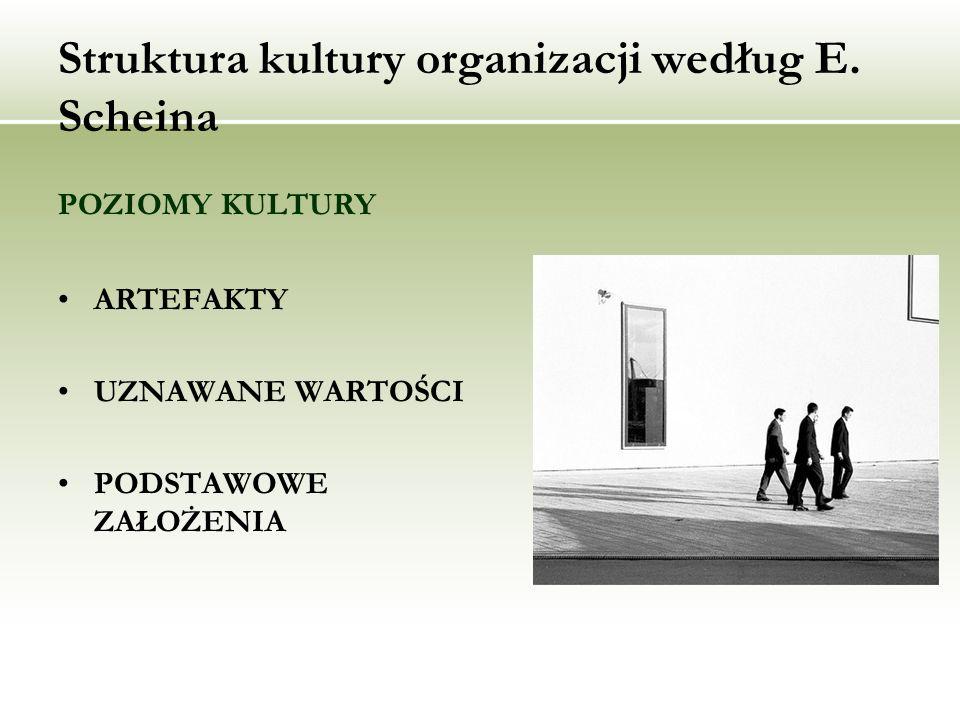 Struktura kultury organizacji według E. Scheina