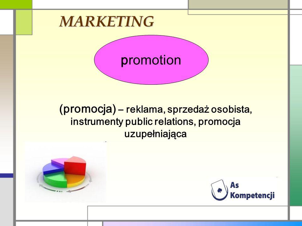 MARKETING promotion. (promocja) – reklama, sprzedaż osobista, instrumenty public relations, promocja uzupełniająca.