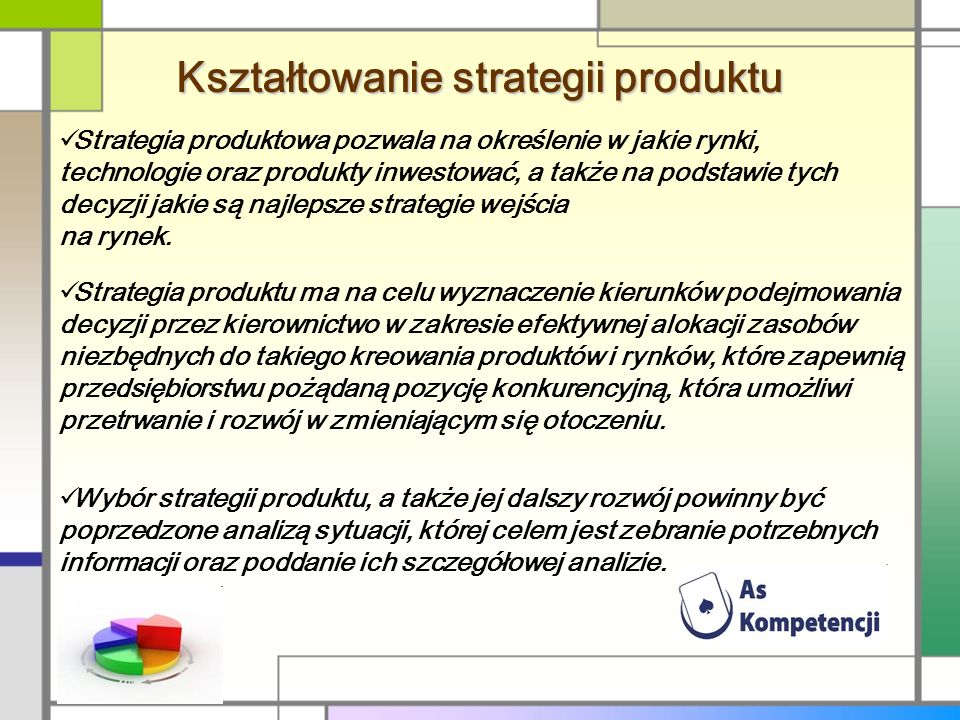 Kształtowanie strategii produktu